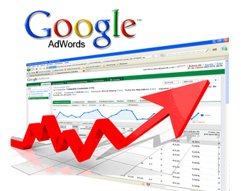 adwords-grafikon